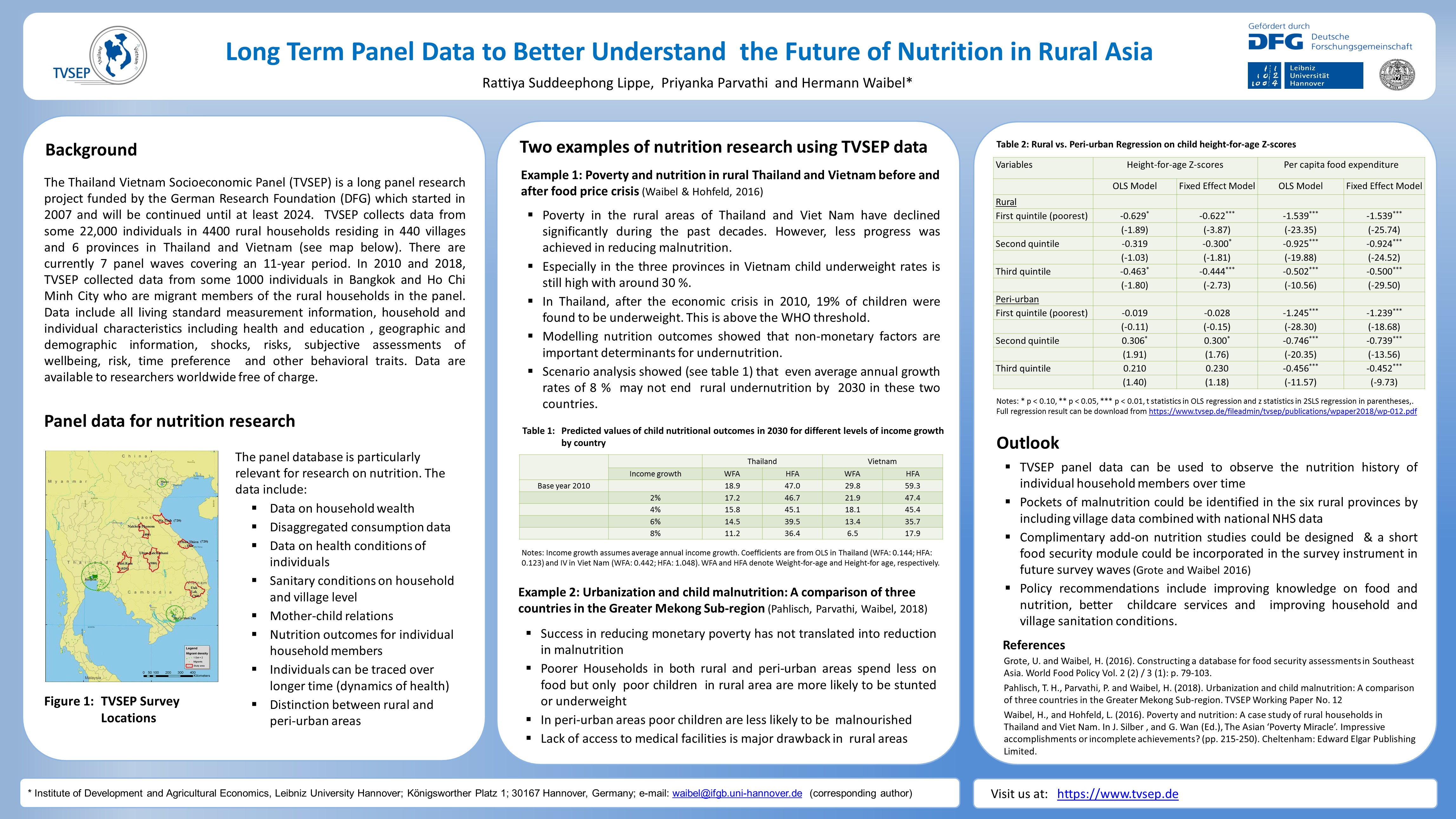 Long Term Panel Data to Better Understand the Future of Nutrition in Rural Asia