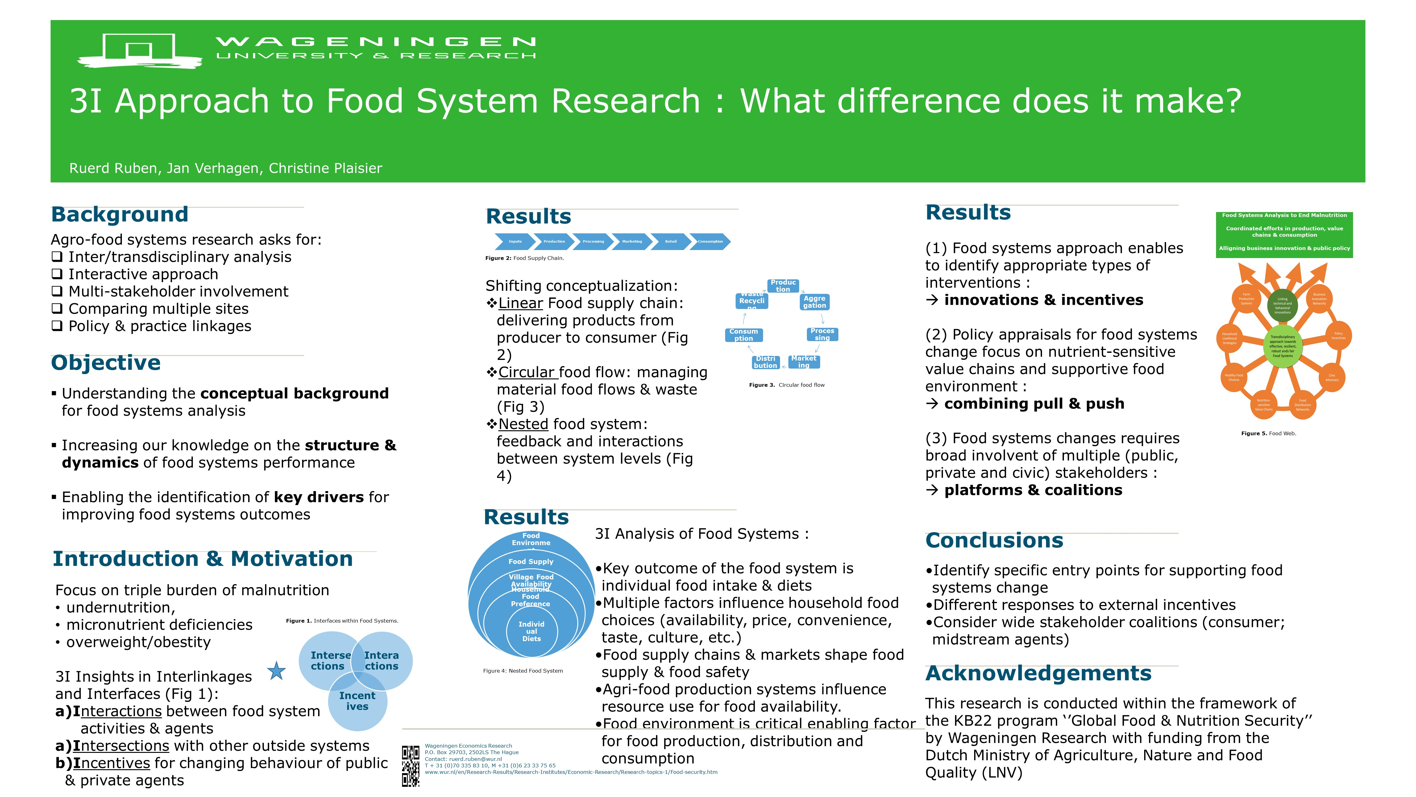 3I Approach to Food System Research : What difference does it make?