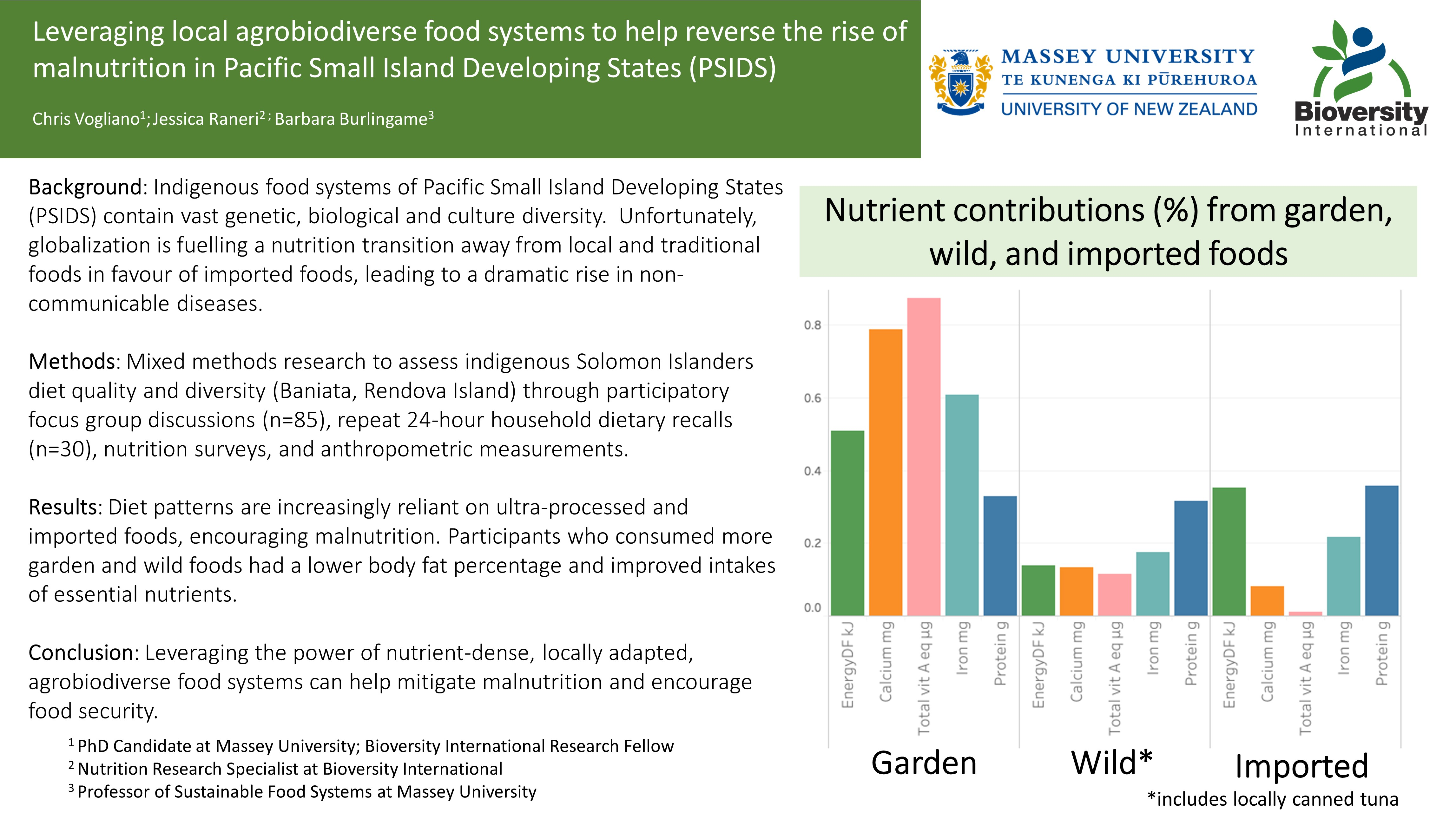 Leveraging Local Agrobiodiverse Food Systems to Help Reverse the Rise of Malnutrition in Pacific Small Island Developing States