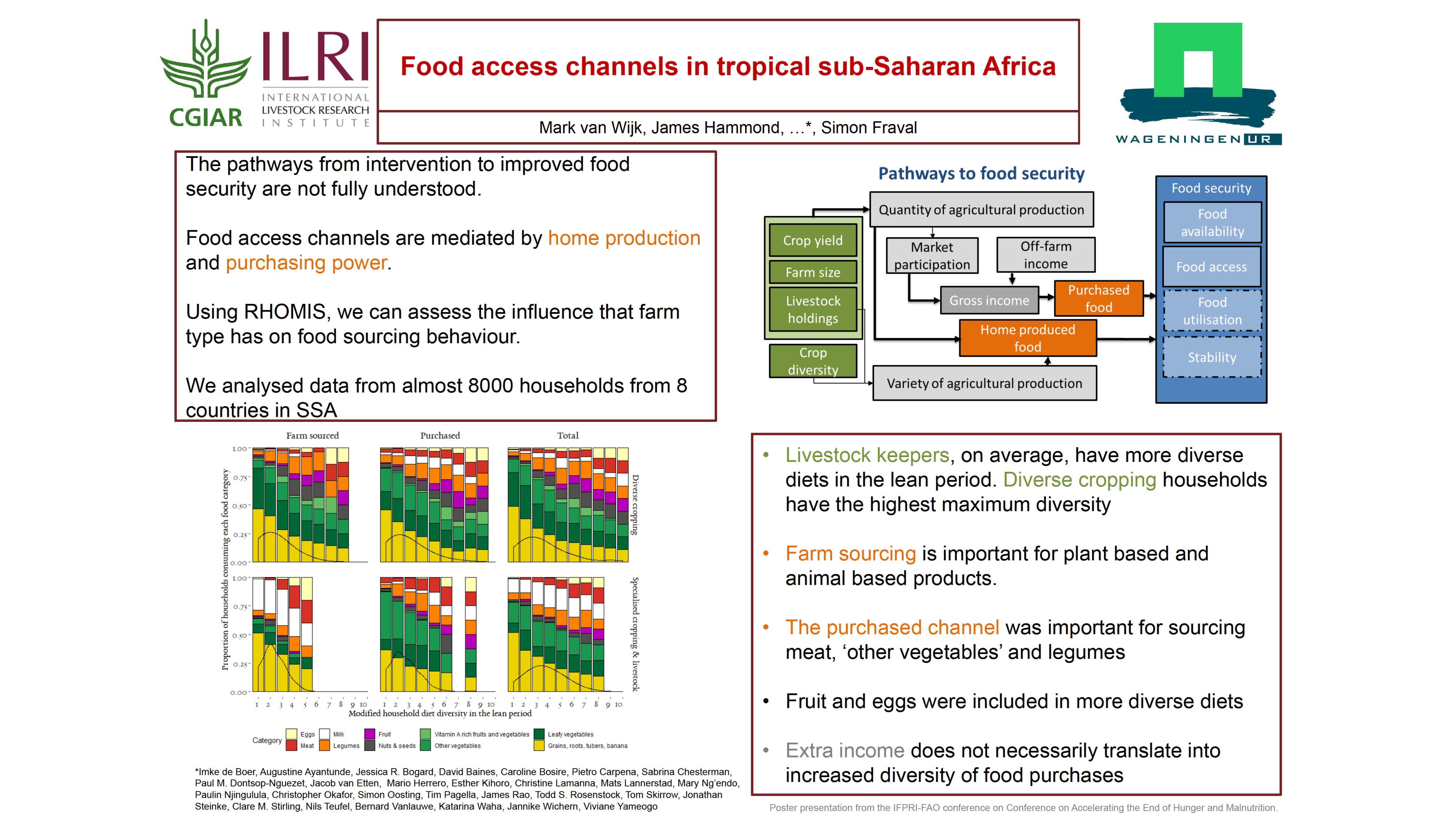 Food Access Channels in Tropical Sub-Saharan Africa