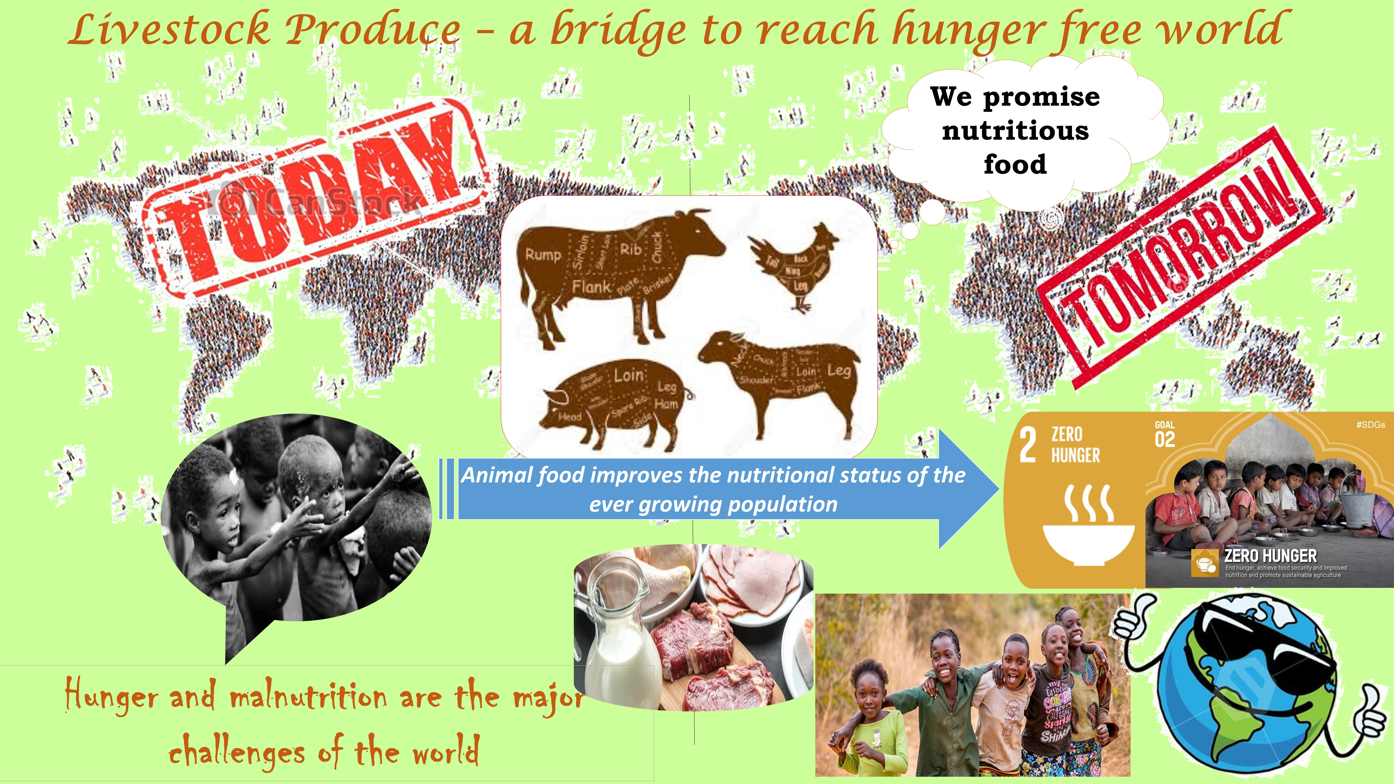 Livestock Produce – A Bridge to Reach a Hunger Free World