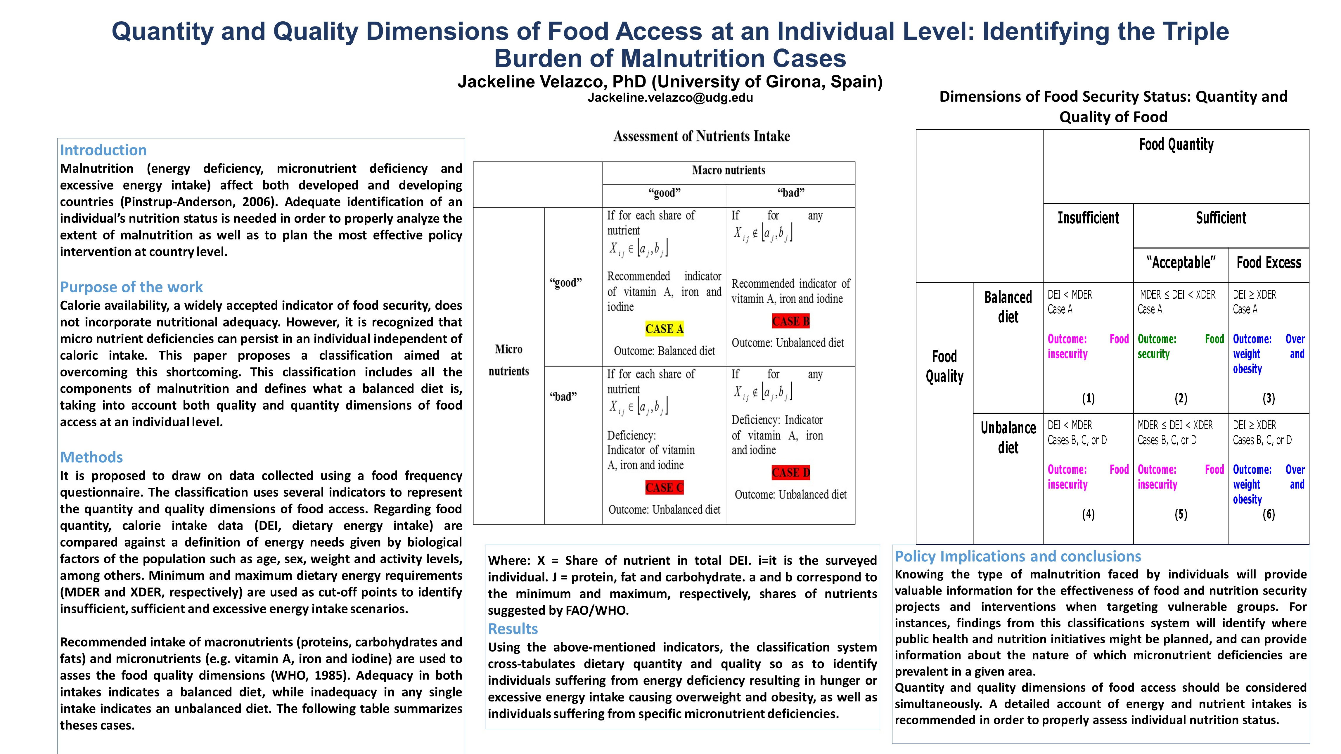 Quantity and Quality Dimensions of Food Access at an Individual Level: Identifying the Triple Burden of Malnutrition Cases