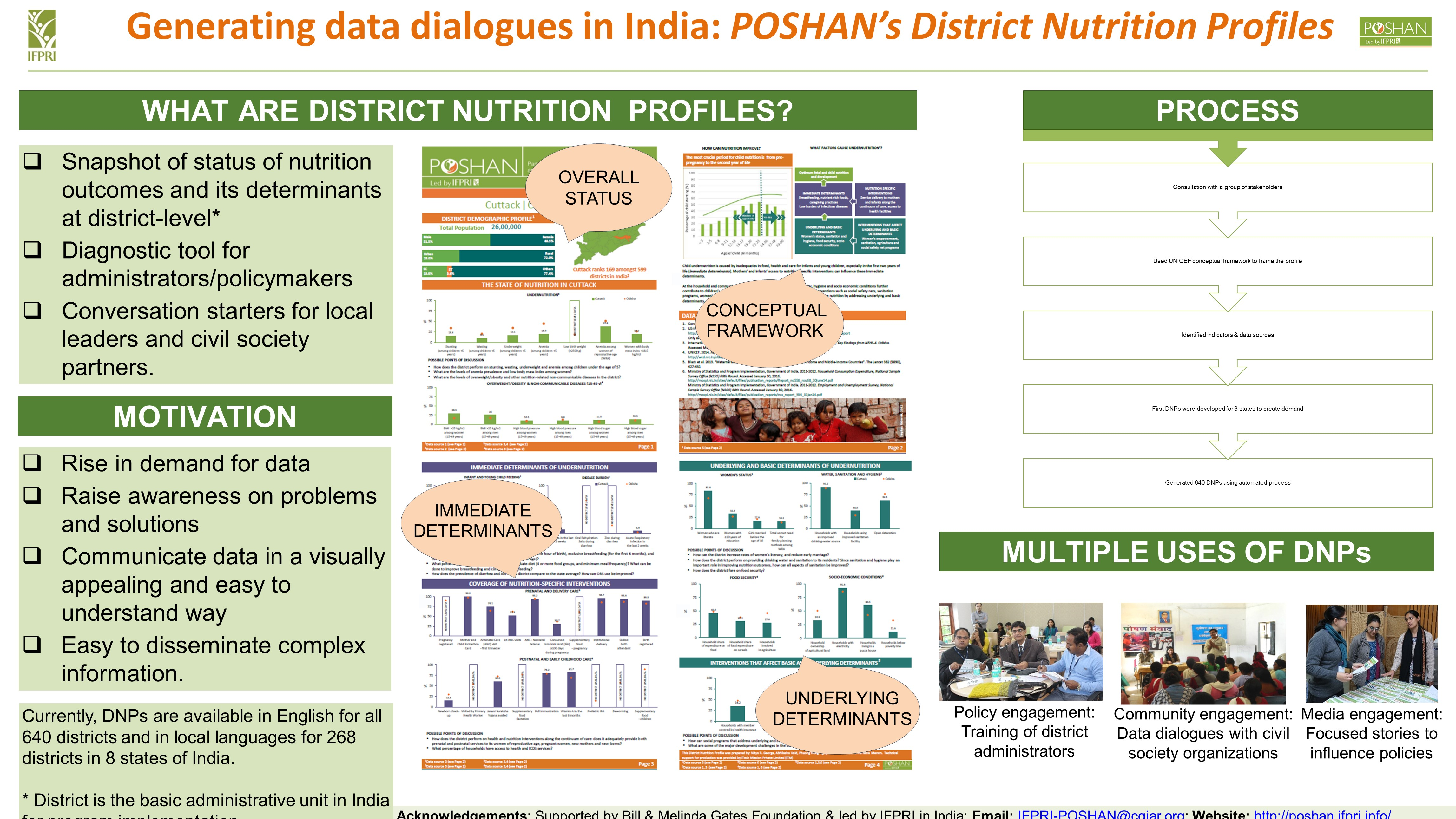 Generating Data Dialogues in India: POSHAN's District Nutrition Profiles