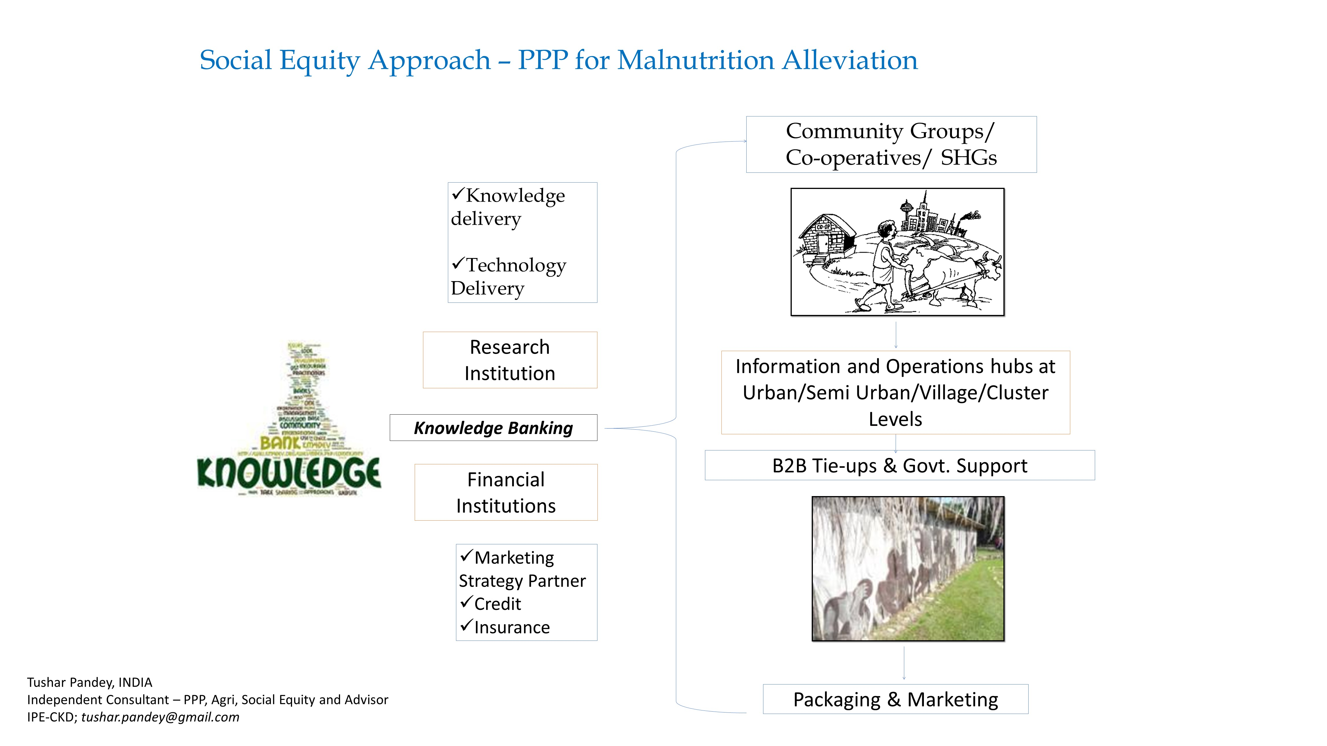 Social Equity Approach – PPP for Malnutrition Alleviation