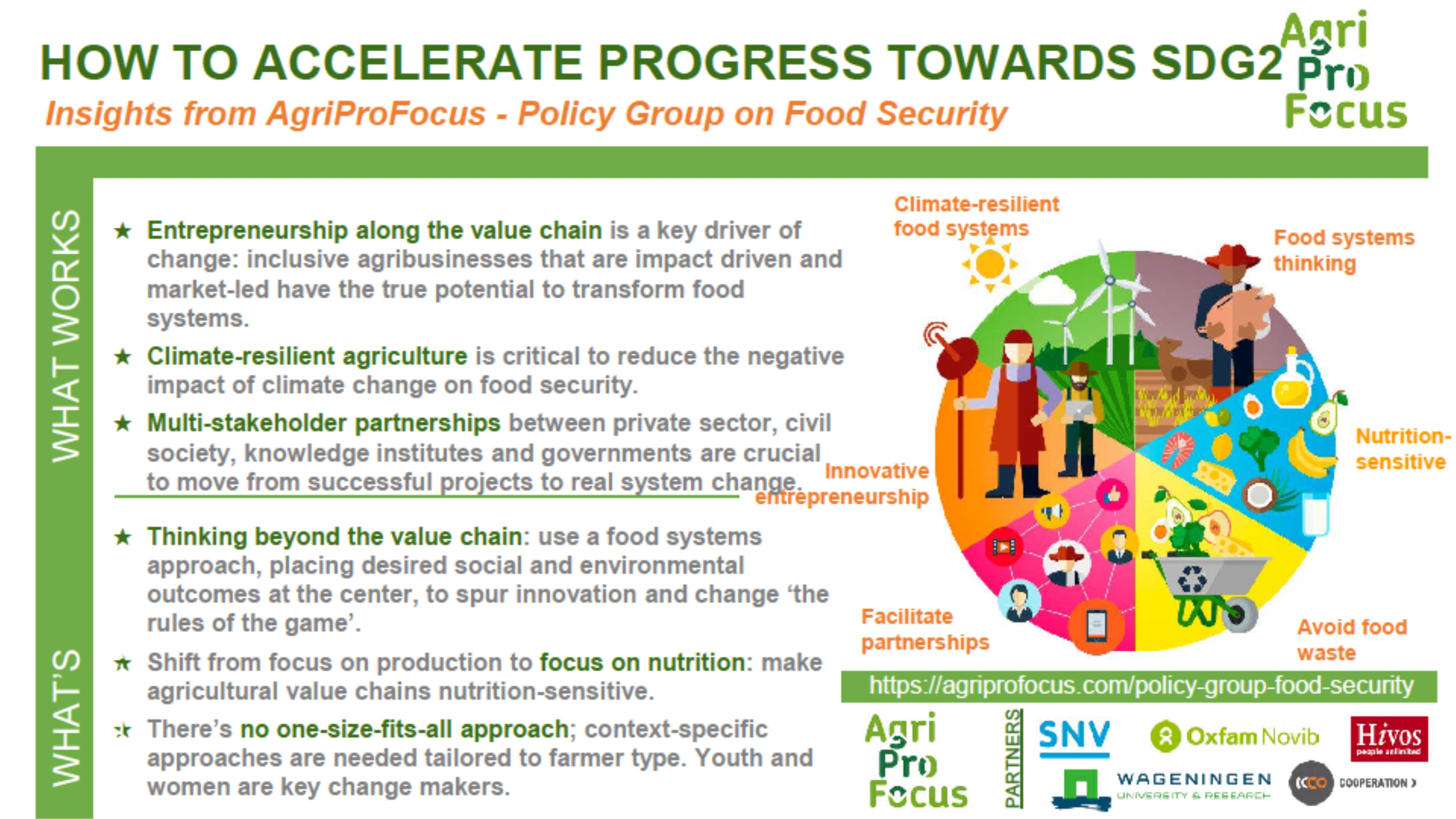 Insights from AgriProFocus - Policy Group on Food Security